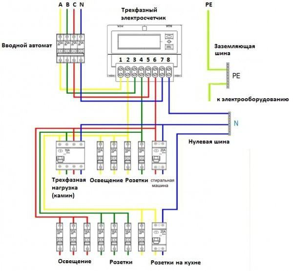three phase meter connection