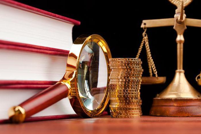что такое право и закон
