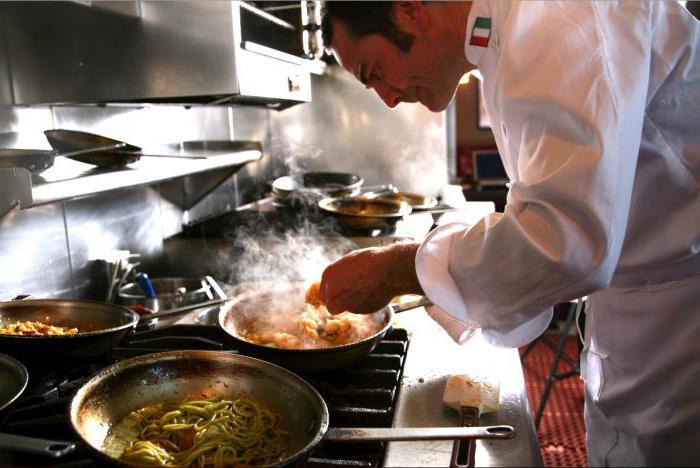 Должностная инструкция повар горячего цеха