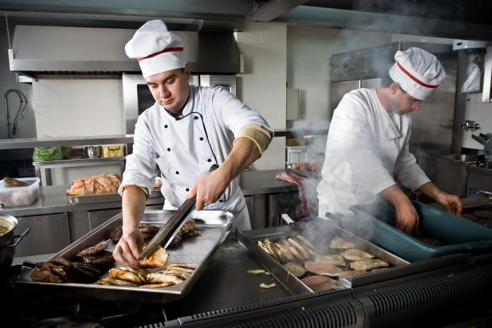 должностная инструкция повара ресторана скачать - фото 7