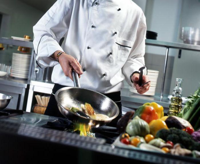 должностная инструкция повара в кафе скачать бесплатно - фото 10