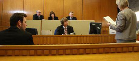 частная жалоба на определение районного суда
