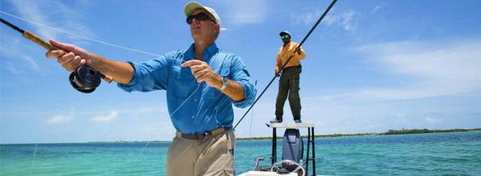 узлы для рыбалки