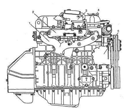 двигатель волга 402