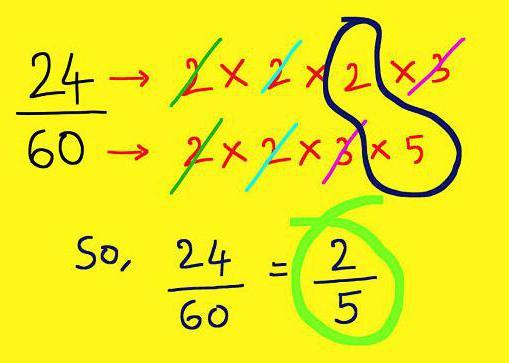 how to reduce algebraic fraction