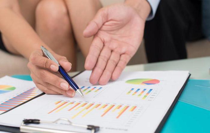 анализ актива и пассива баланса курсовая