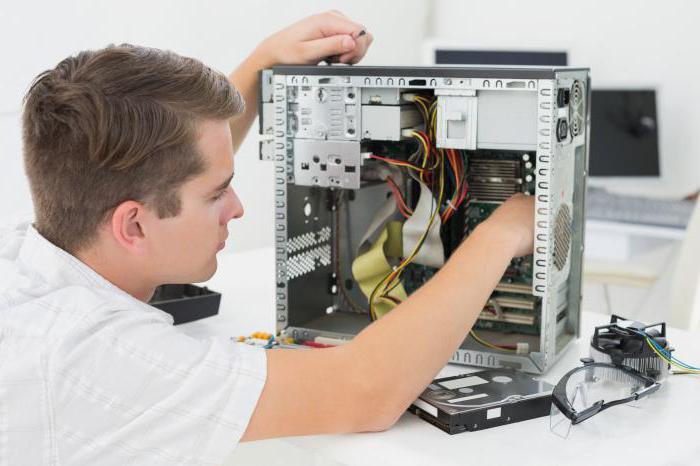 срок эксплуатации оборудования