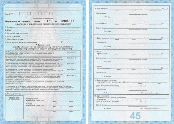 Медицинская справка водителя штраф Справка НД для госслужбы Проезд Шломина