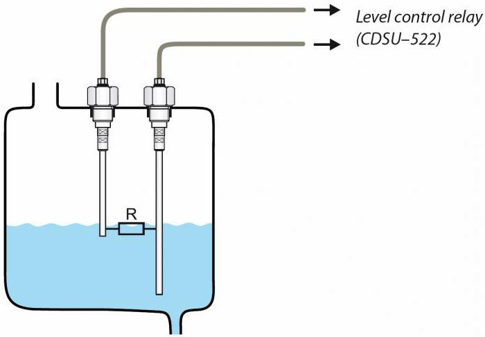 Схема датчика уровня воды 494