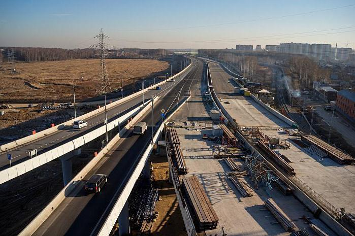 length of Moscow Ring Road in kilometers