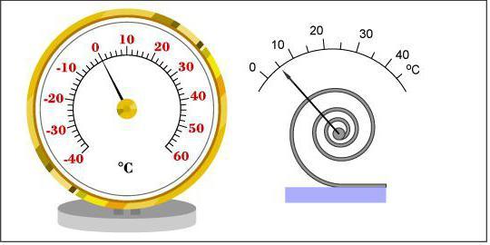 bimetal thermometer radial