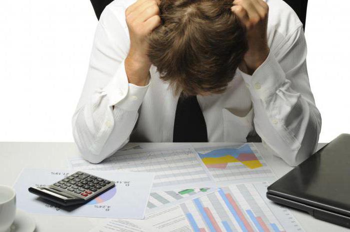 признание лица банкротом