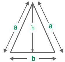 isosceles triangle area