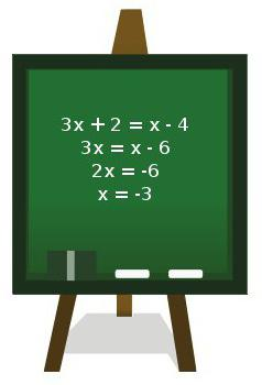 root of the equation