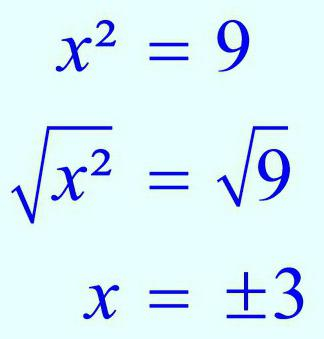 find the root of the equation x 2