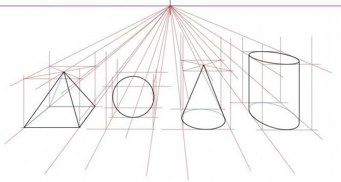 пусть геометрическая перспектива картинки сможете узнать, как