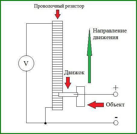 Как сделать детектор движения