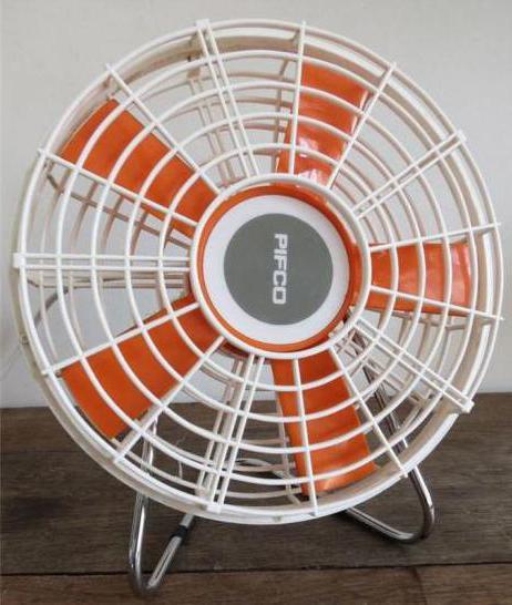 настольный вентилятор цена