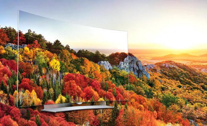 диагональ телевизора в см