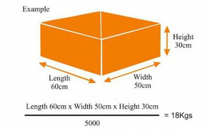 Как рассчитывается объемный вес
