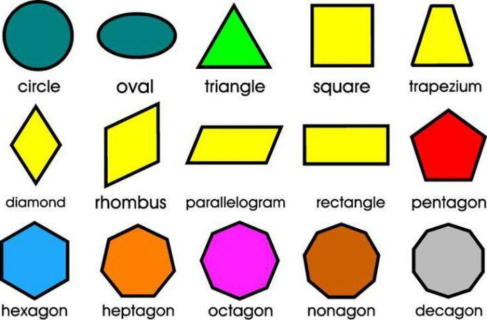 Фото Геометрические Фигуры Для Детей