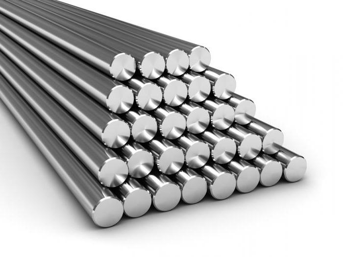 stainless steel grades and their characteristics
