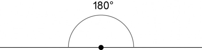 Degree of unfolded angle
