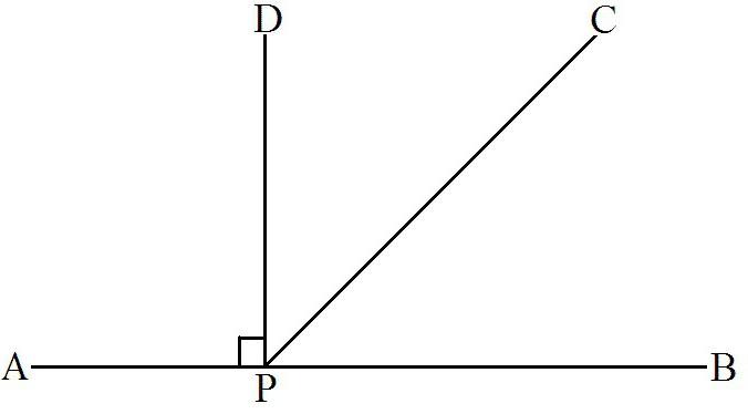 Unfolded angle