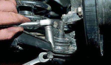 Ball joint price