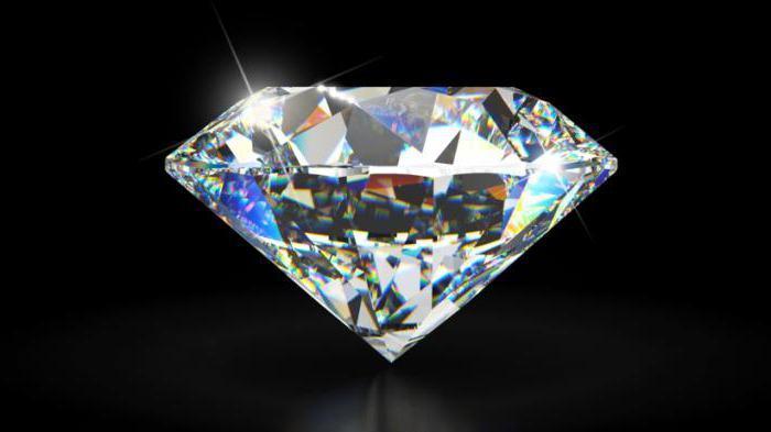 Diamond weight