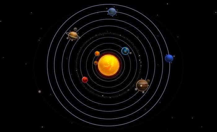 Если все планеты солнечной системы предназначены для жизни человека, то на какой вы бы проживали?