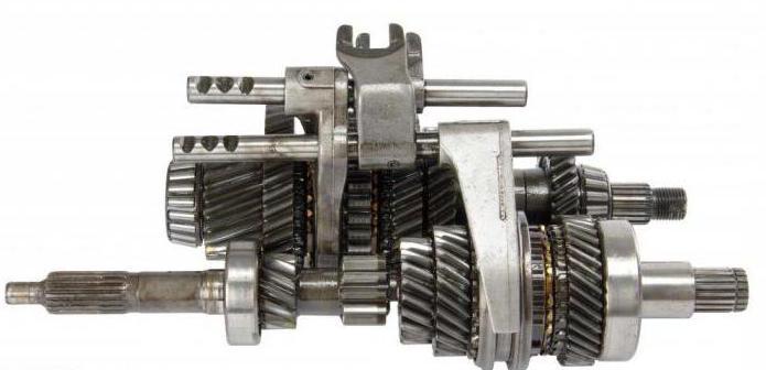 виды механических передач