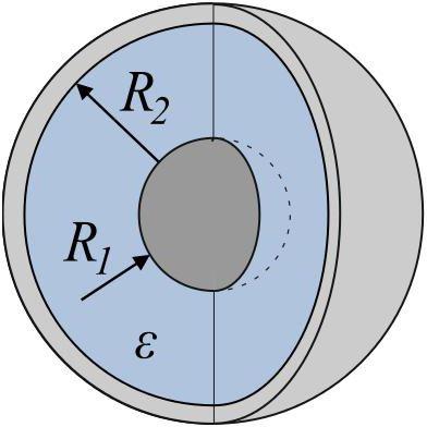 Spherical capacitor