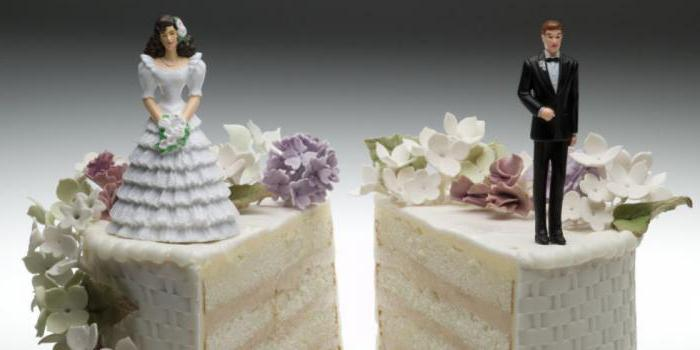 declaration of divorce
