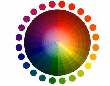Chromatic and achromatic colors