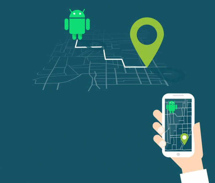 Gps navigation software for pc in india