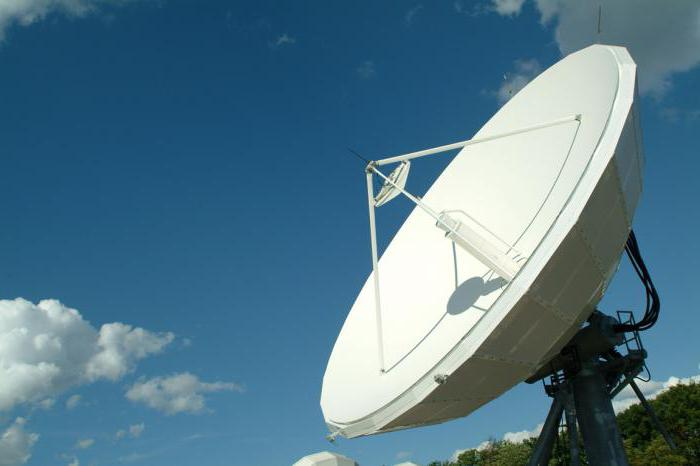 satellite communication setup