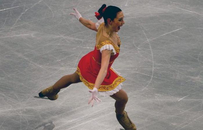 Alyona Leonova Skater private life