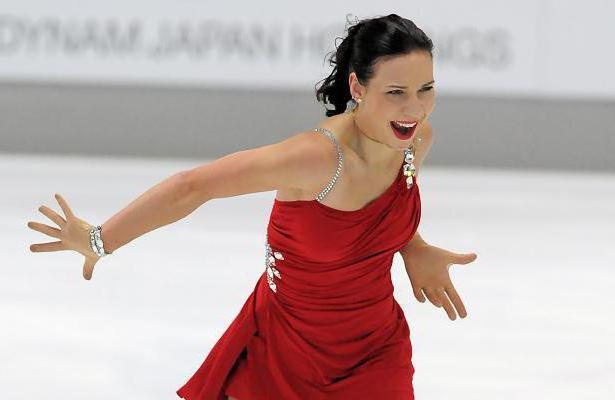 Alyona Leonova Figure Skater