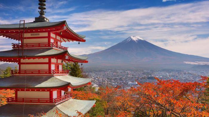 Japan coordinates