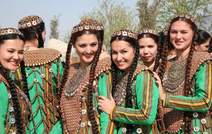 узбекистан население