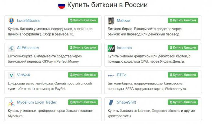 Bitcoin buy Sberbank