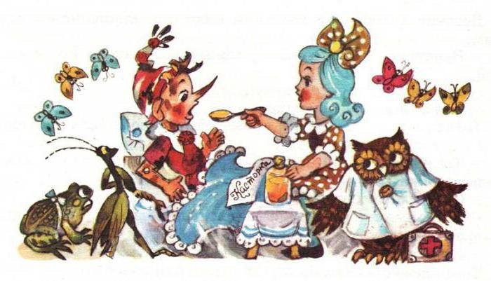 Pinocchio and Malvina