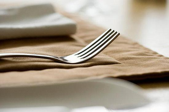 which hand the knife in which fork