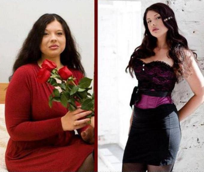 реалити шоу про похудение взвешенные люди