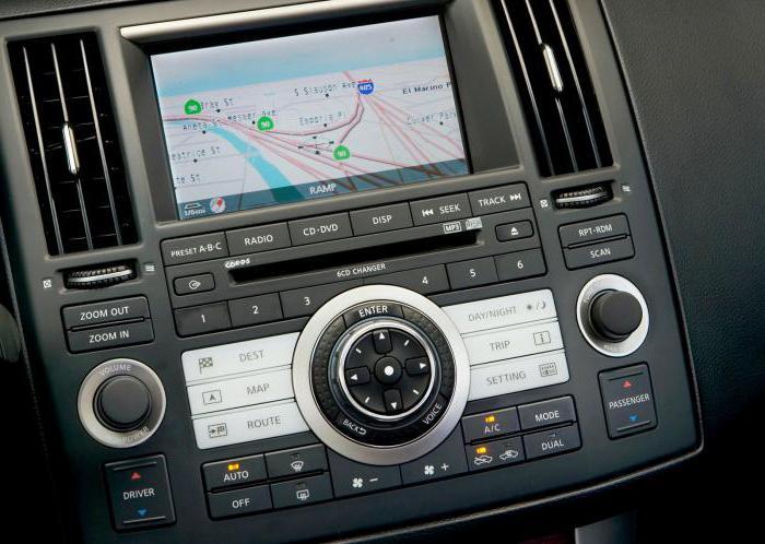 встроенный навигатор в машине