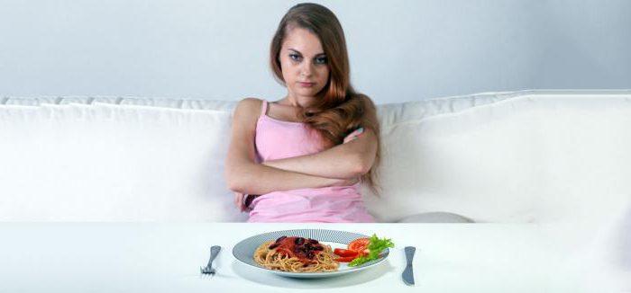 однодневное сухое голодание
