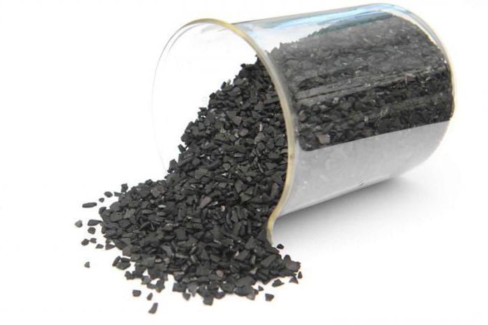активированный уголь для очищения организма отзывы