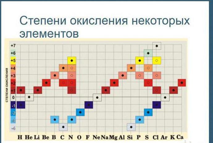 1 кислую среду имеет водный раствор 1)хлорида железа (ii)2)хлорида кальция 3)хлорида стронция 4)карбоната рубидия 2 соль и щелочь образуются при взаимодействии растворов 1)