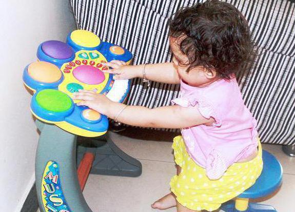 знакомство с формой предметов детей от 1 года